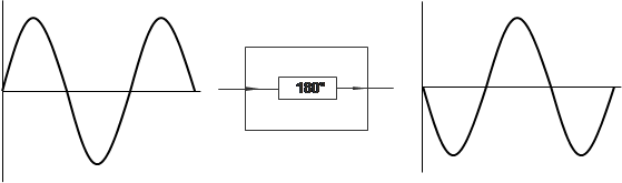 INV-0040 Balun Block Diagram