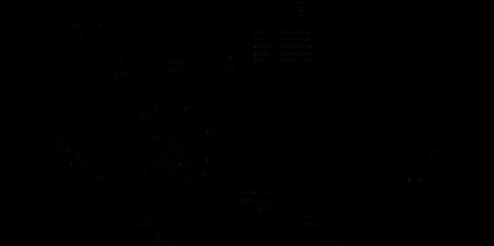 Dmx 64 High Speed Data 12 Demultiplexer Block Diagram Of Package