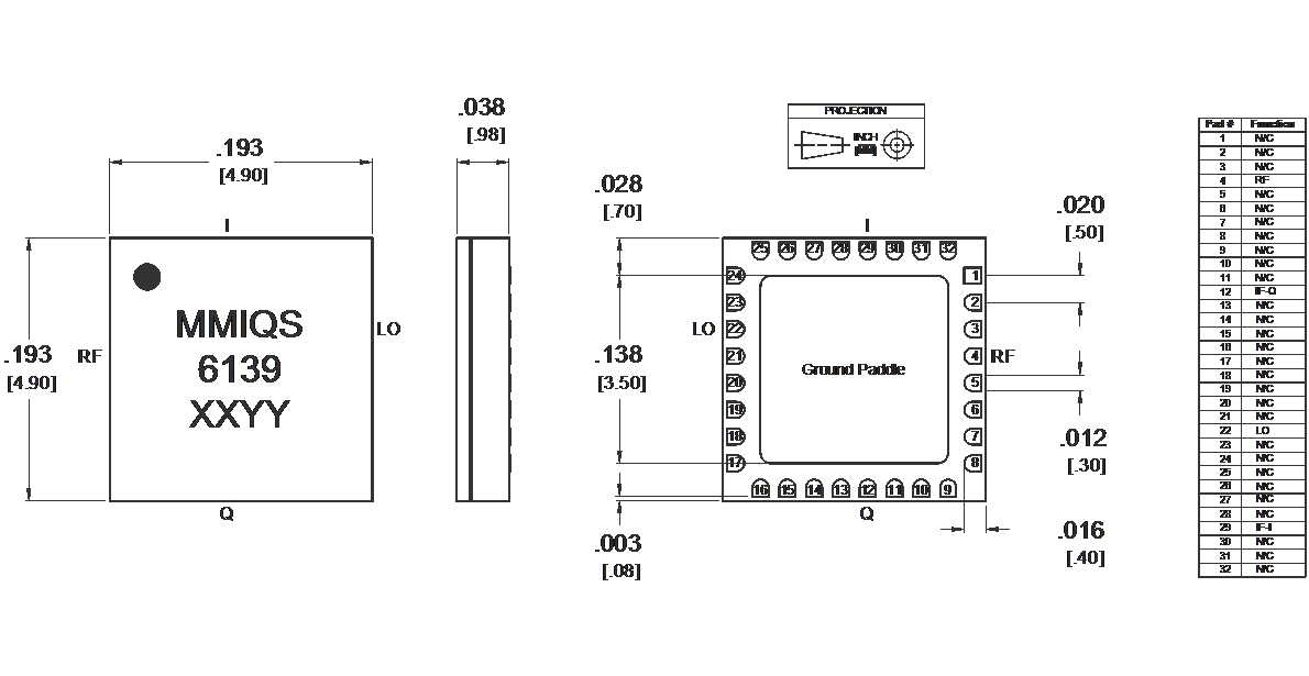 MMIQ-0205SSM Mixer Package Diagram