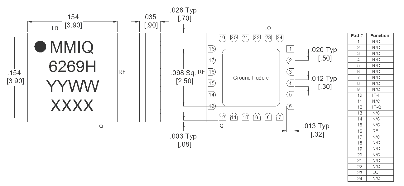 MMIQ-0520HSM Mixer Package Diagram