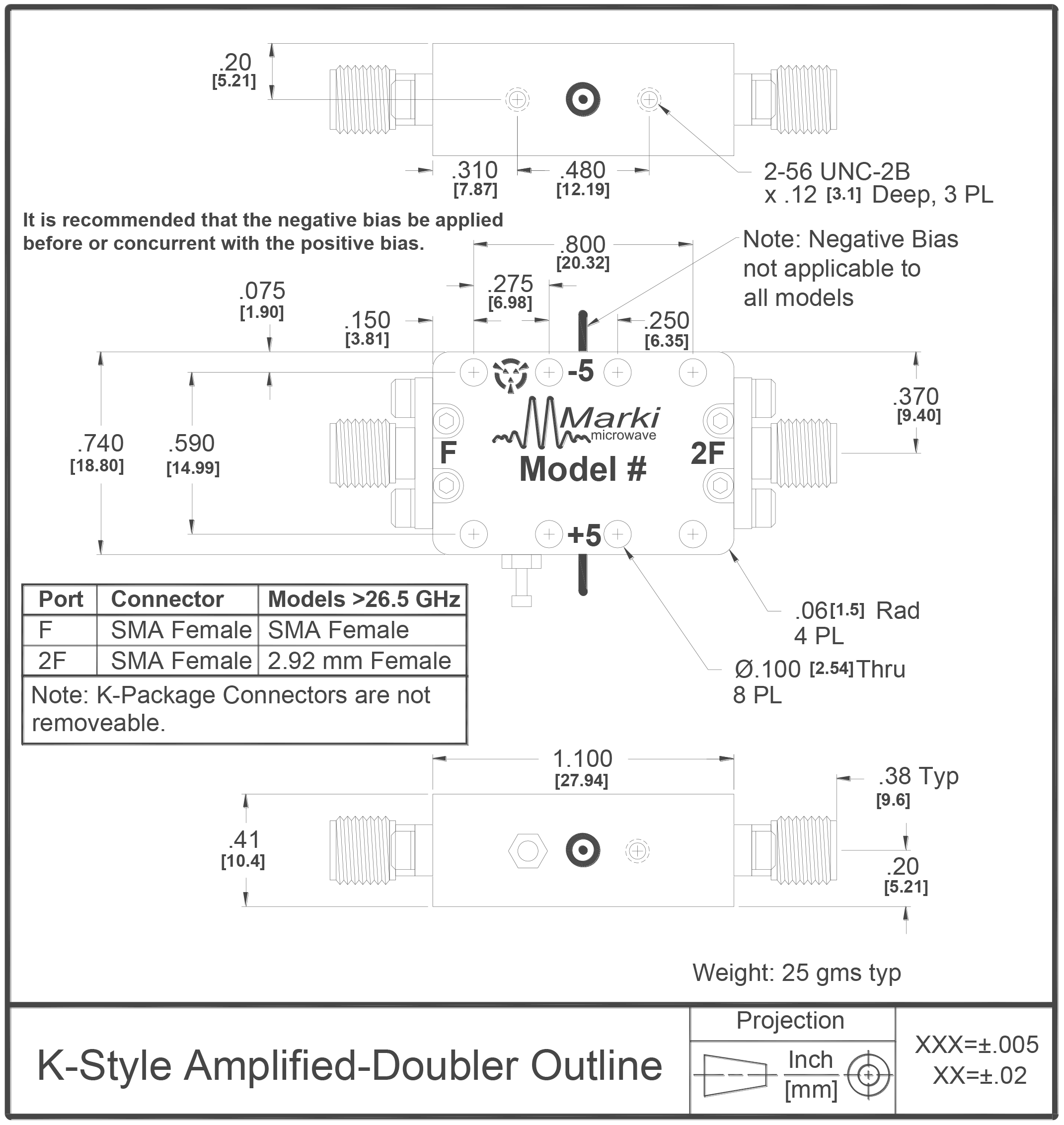 ADA-0512 Multiplier Package Diagram