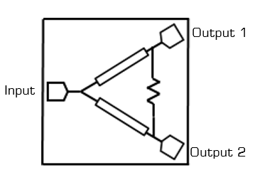 MPD-0226SM Power Divider Block Diagram