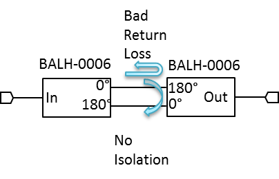 Back to Back Schematic
