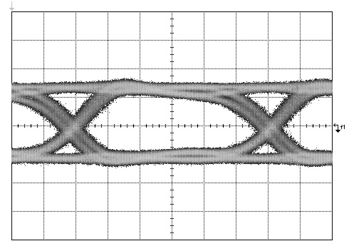 14 gbps out inverted