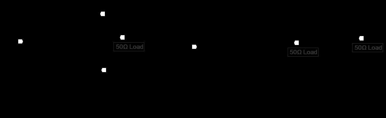 IQ-SSB Graphic