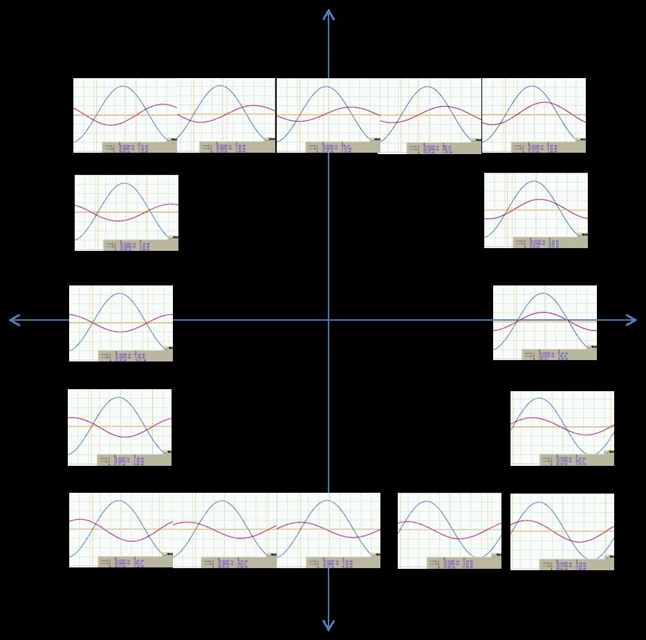 IQ Phase modulator