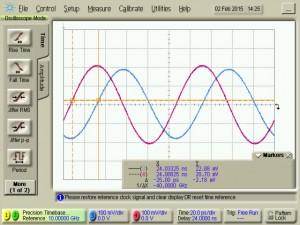 quadrature signals
