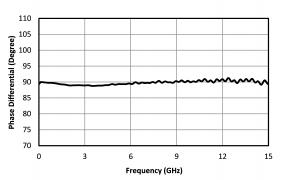 QH0R714 phase
