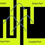 lange coupler diagram