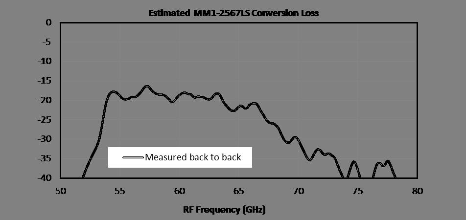 MM1-2567b2b