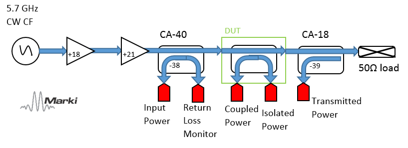 high-power-test-path-block-diagram