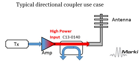 typical-directional-coupler-use-case